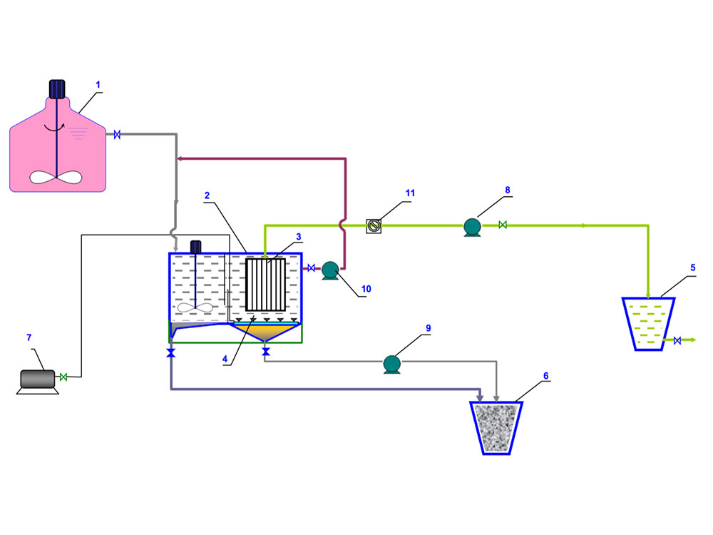 The schematic diagram of the A/O-MBR system